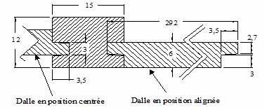 Plan section balustrade alignée